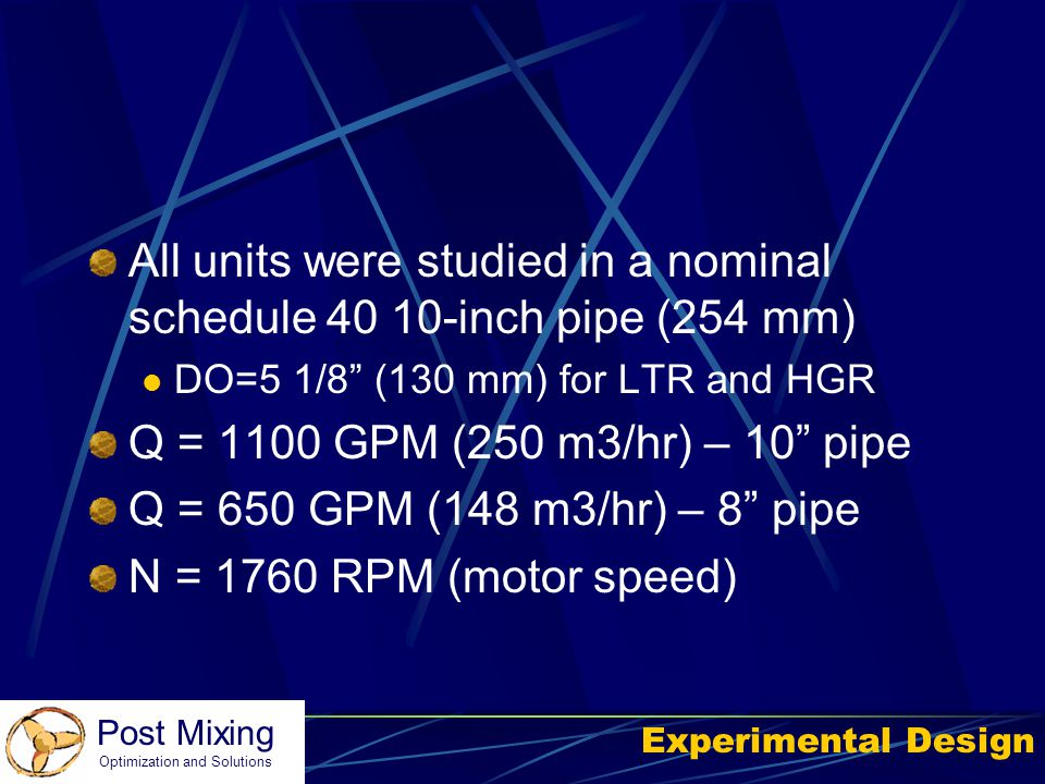 All units were studied in a nominal schedule 40 10-inch pipe (254 mm)