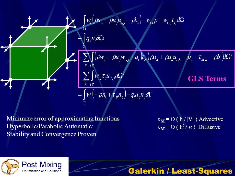 Galerkin / Least-Squares
