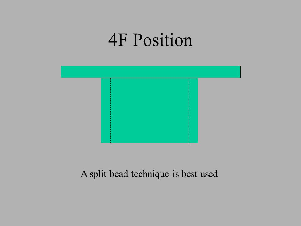 A split bead technique is best used