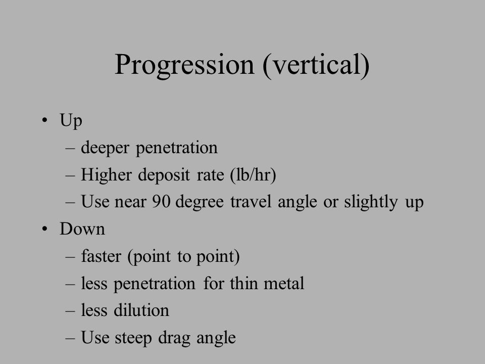 Progression (vertical)