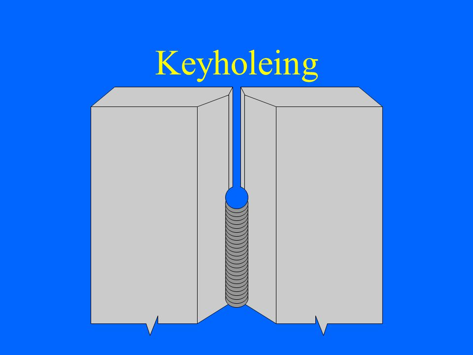 Keyholeing Explain How to do this technique reasons for this technique