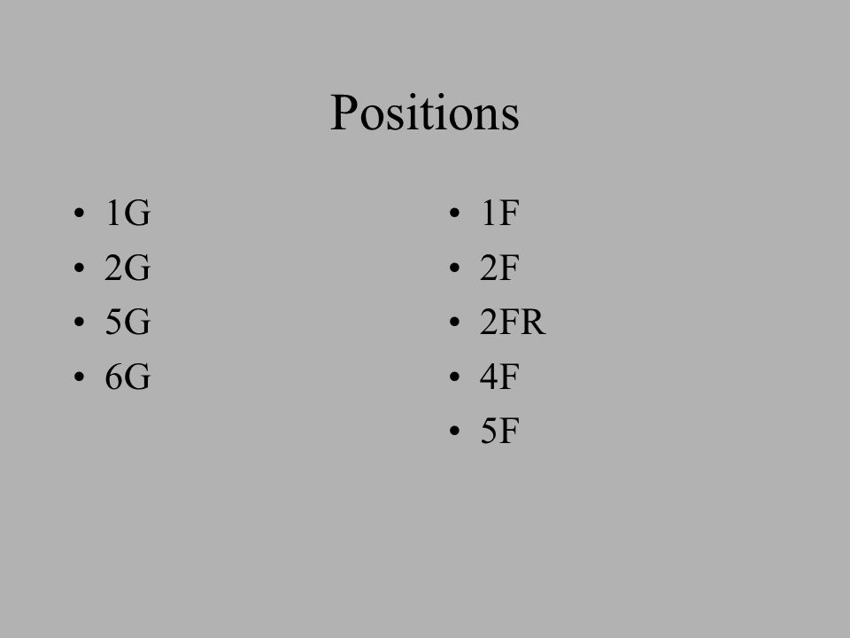 Positions 1G. 2G. 5G. 6G. 1F. 2F. 2FR.