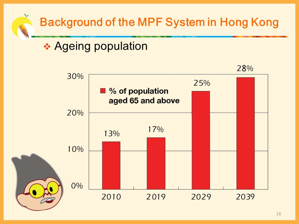 Background of the MPF System in Hong Kong