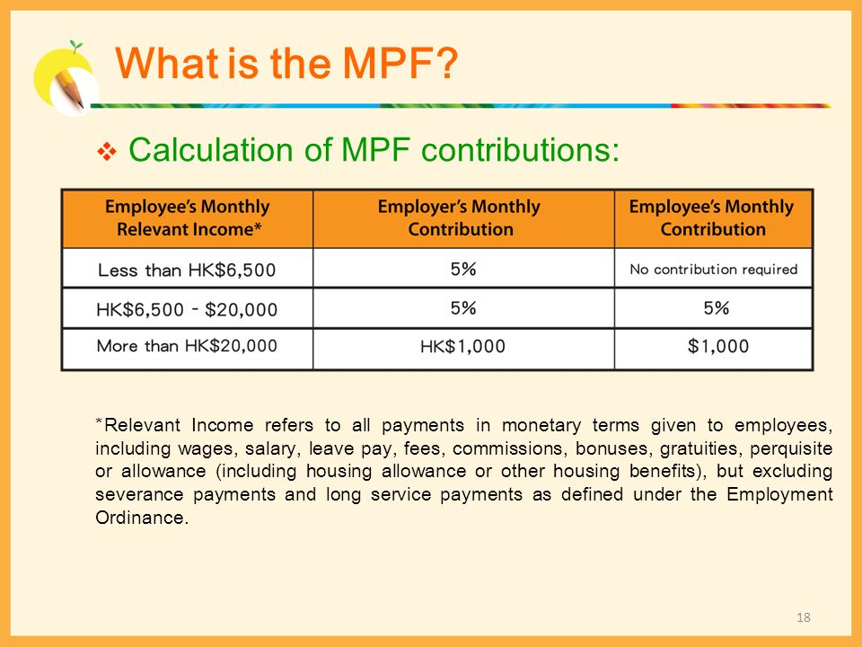 What is the MPF Calculation of MPF contributions: