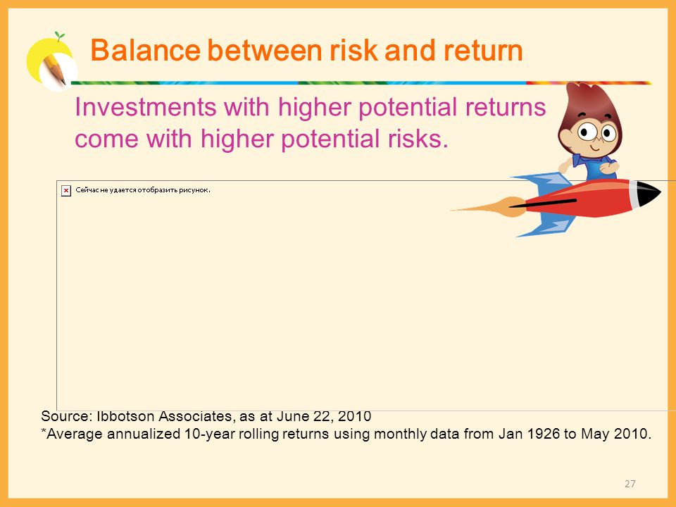 Balance between risk and return