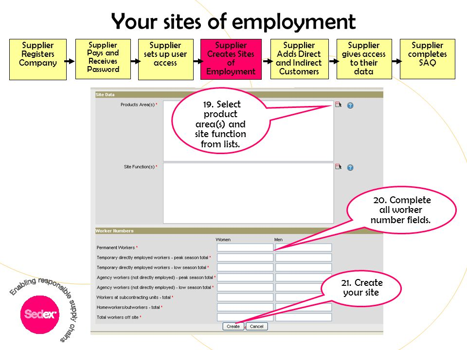 Your sites of employment