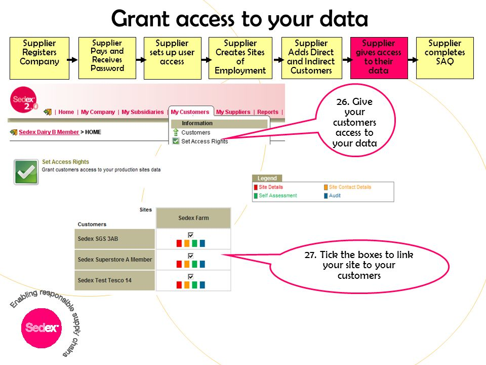 Grant access to your data