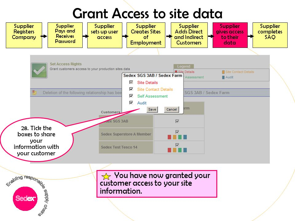 Grant Access to site data
