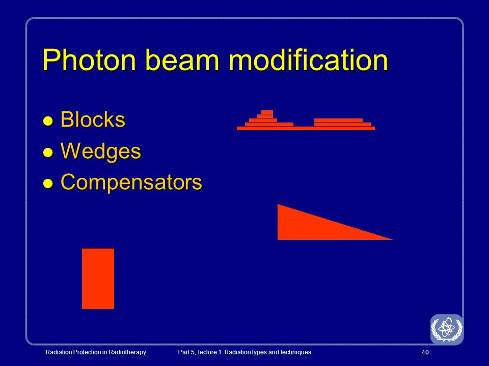Photon beam modification