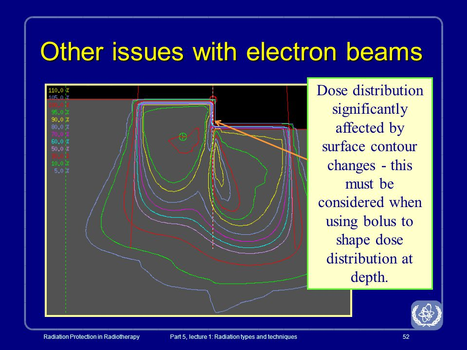 Other issues with electron beams