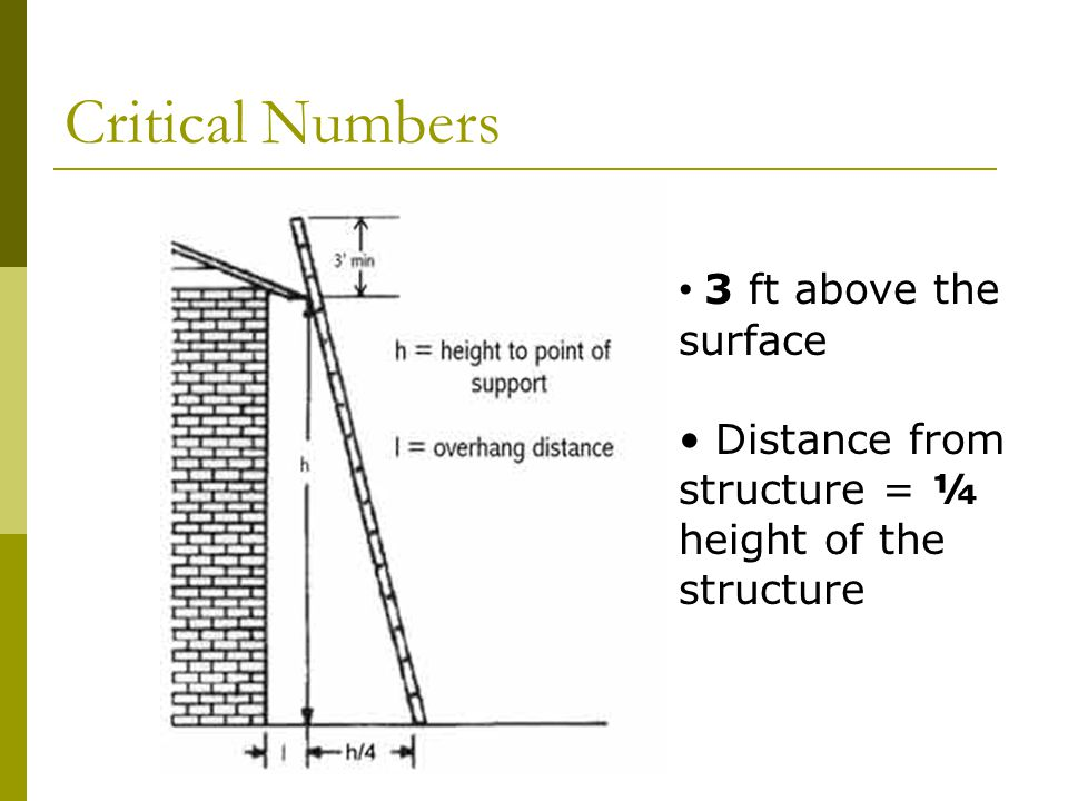 Critical Numbers 3 ft above the surface