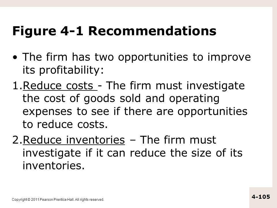 Figure 4-1 Recommendations