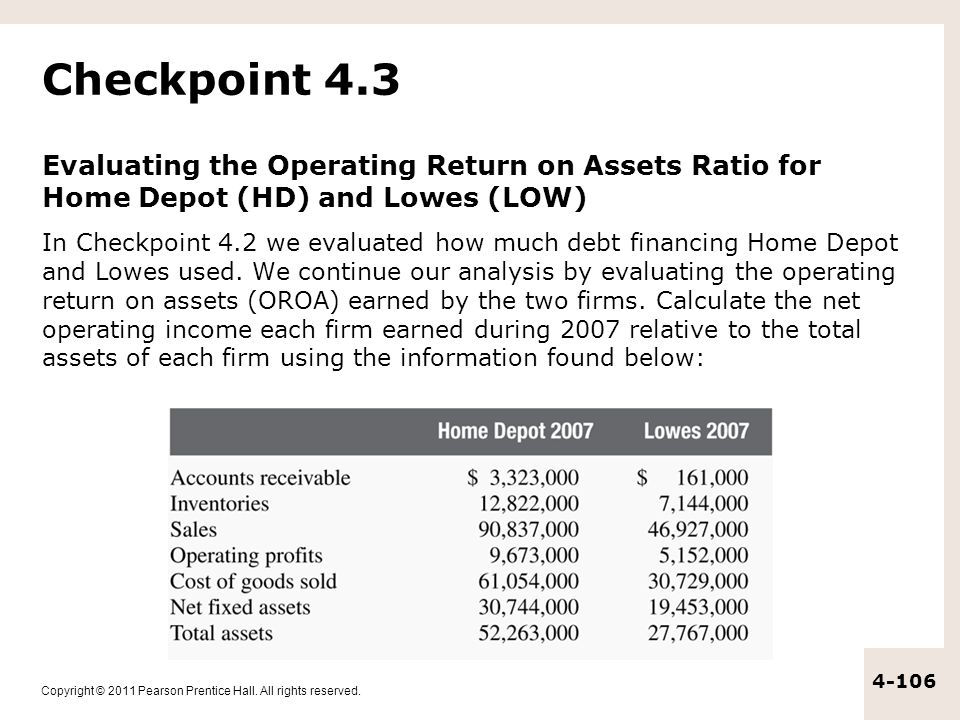 Checkpoint 4.3 Evaluating the Operating Return on Assets Ratio for Home Depot (HD) and Lowes (LOW)