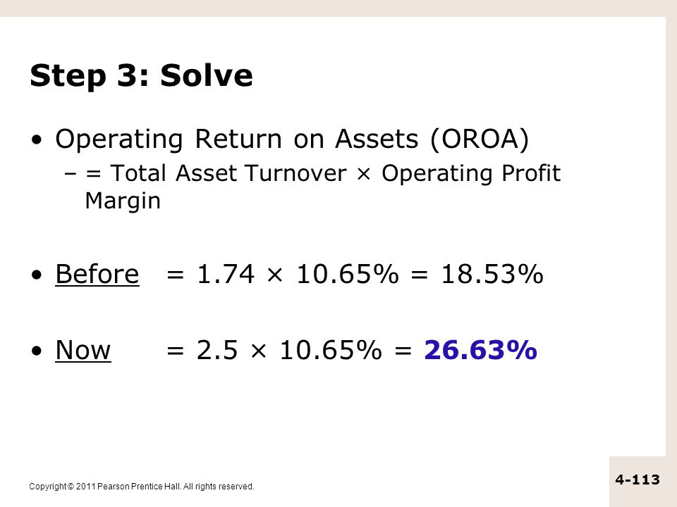 Step 3: Solve Operating Return on Assets (OROA)