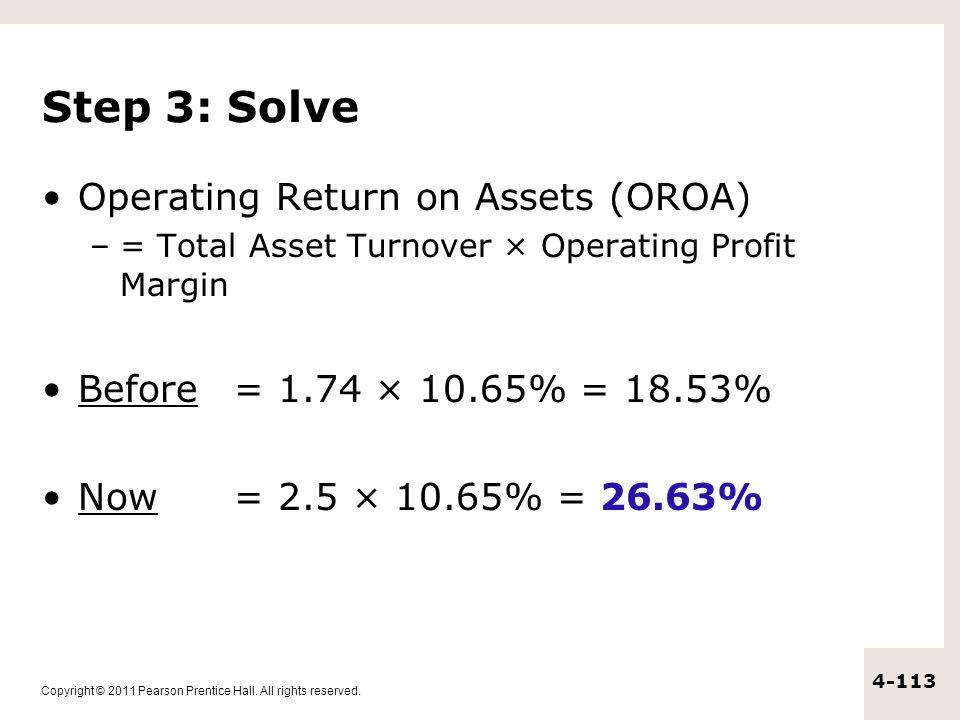 Step 3: Solve Operating Return on Assets (OROA)