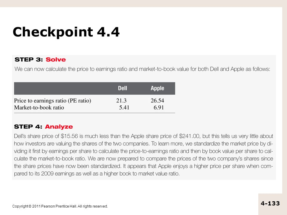 Checkpoint 4.4