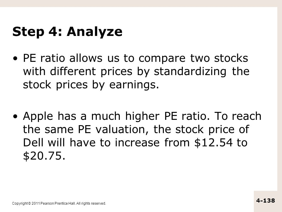 Step 4: Analyze PE ratio allows us to compare two stocks with different prices by standardizing the stock prices by earnings.