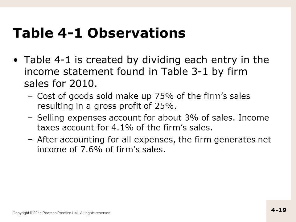Table 4-1 Observations Table 4-1 is created by dividing each entry in the income statement found in Table 3-1 by firm sales for 2010.