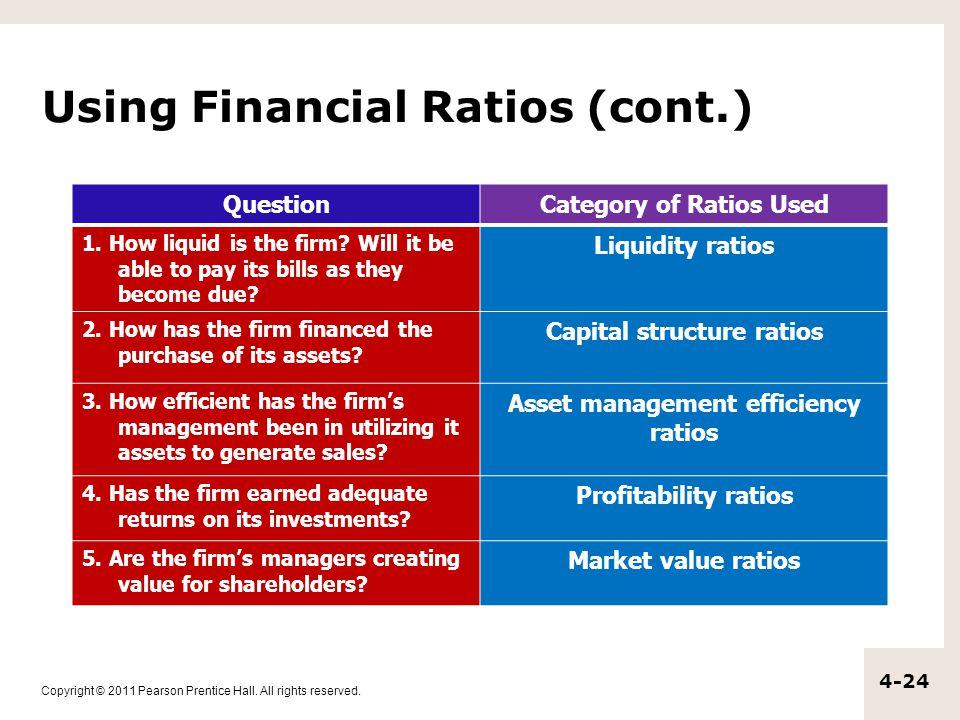 Using Financial Ratios (cont.)