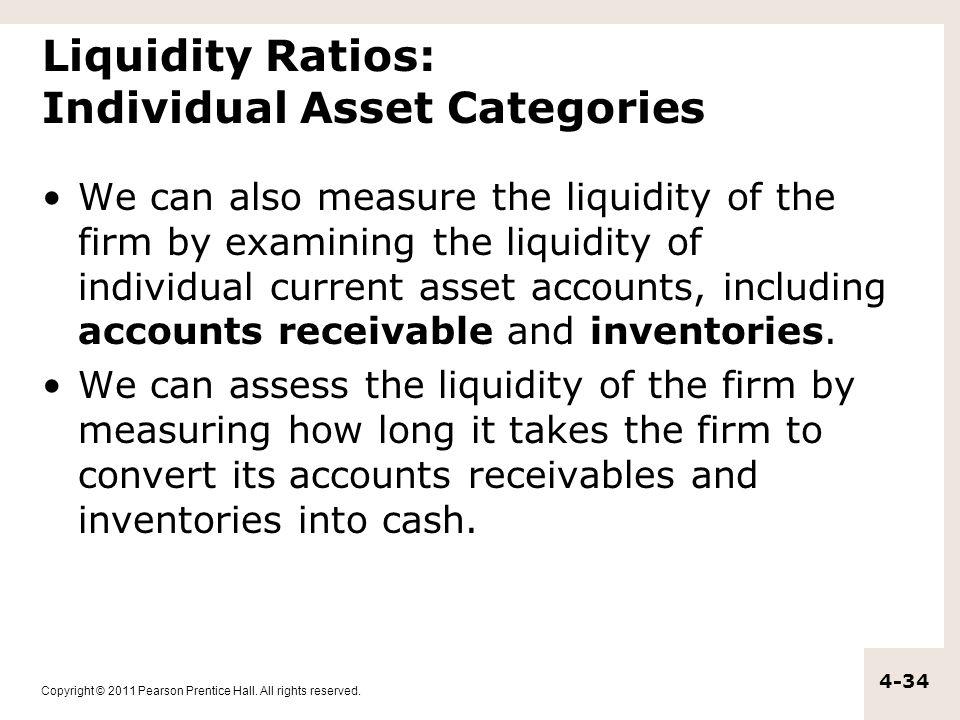 Liquidity Ratios: Individual Asset Categories