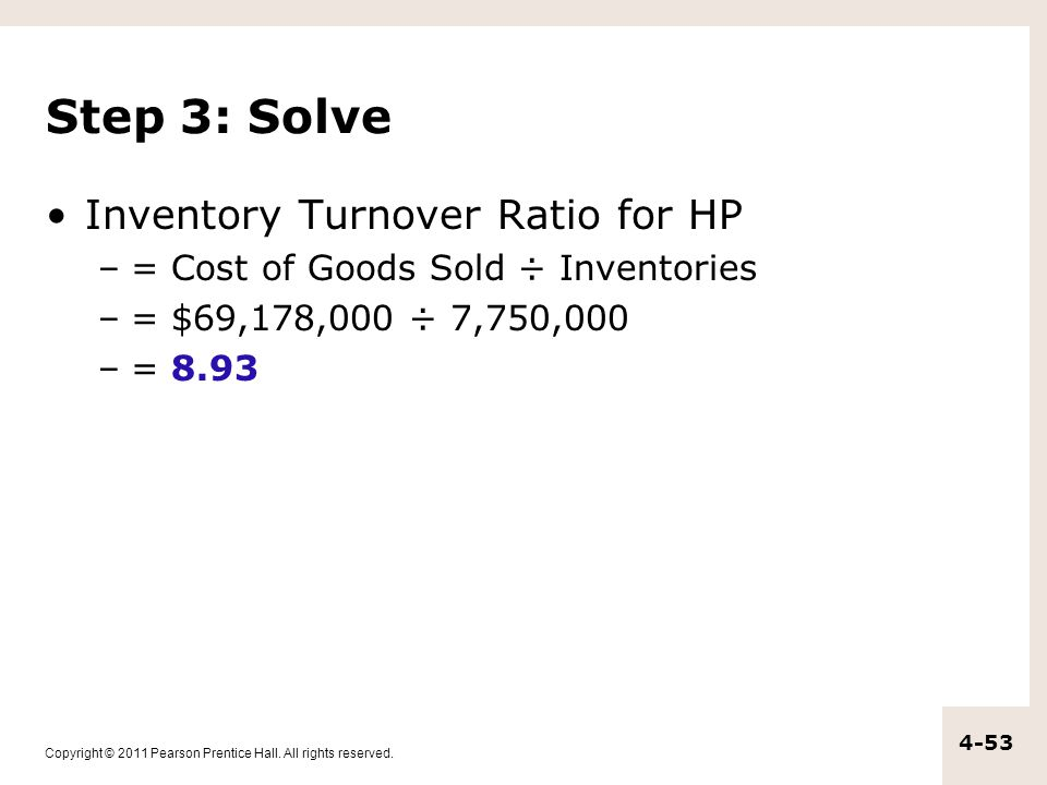 Step 3: Solve Inventory Turnover Ratio for HP