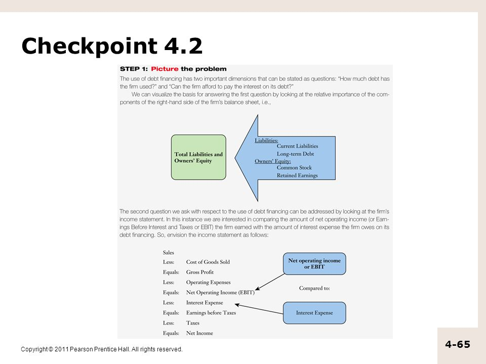 Checkpoint 4.2