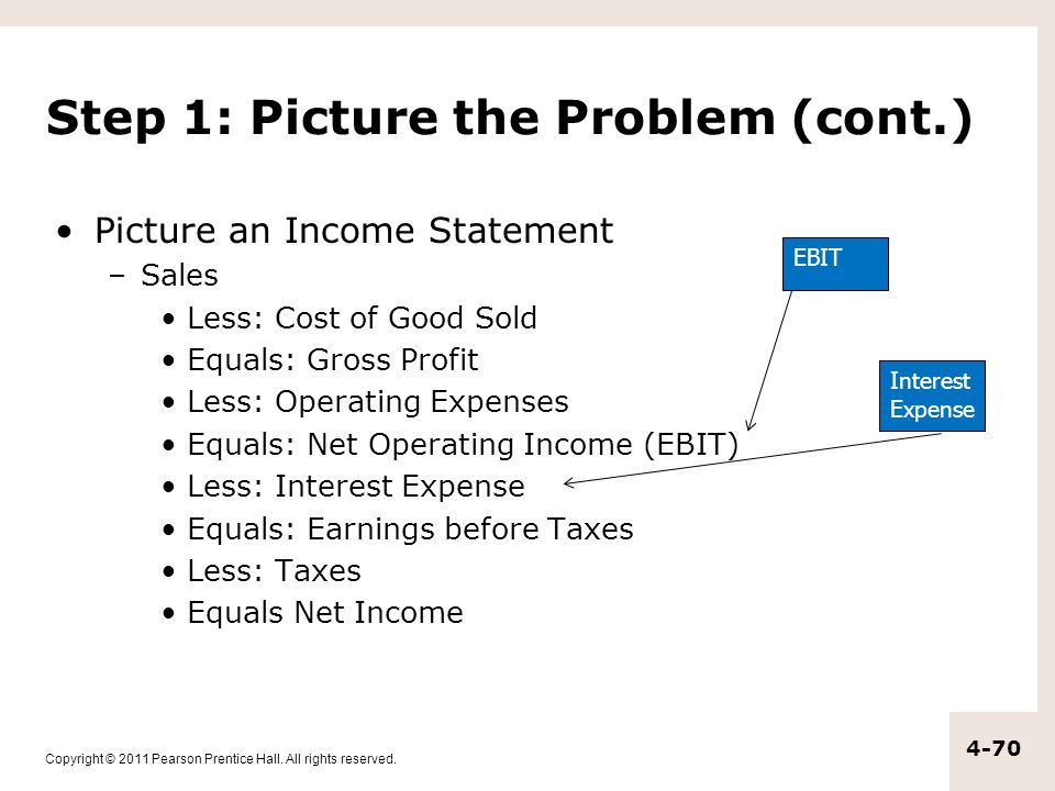 Step 1: Picture the Problem (cont.)