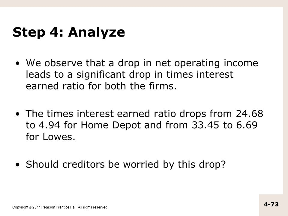 Step 4: Analyze We observe that a drop in net operating income leads to a significant drop in times interest earned ratio for both the firms.