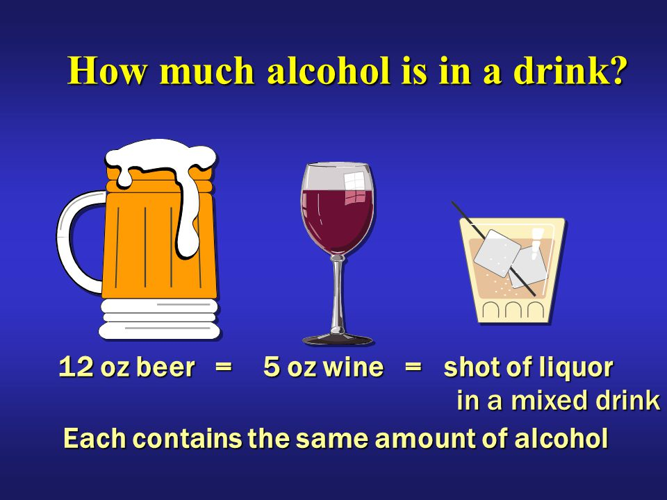 How much alcohol is in a drink