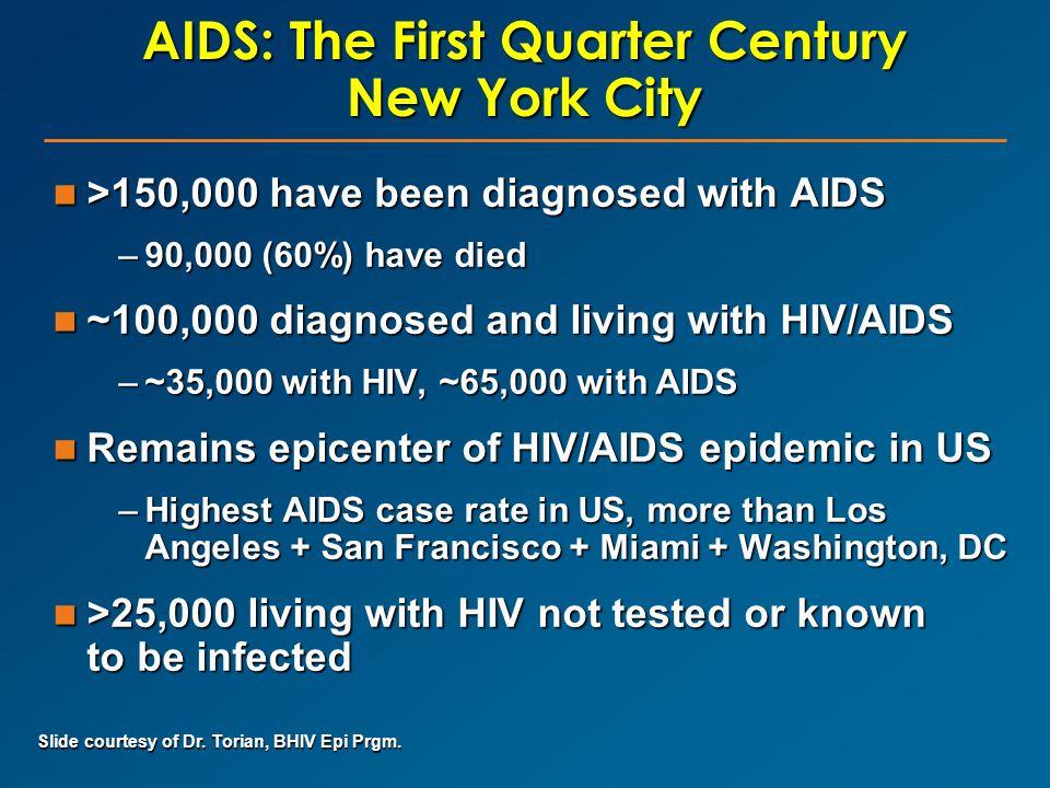 AIDS: The First Quarter Century New York City