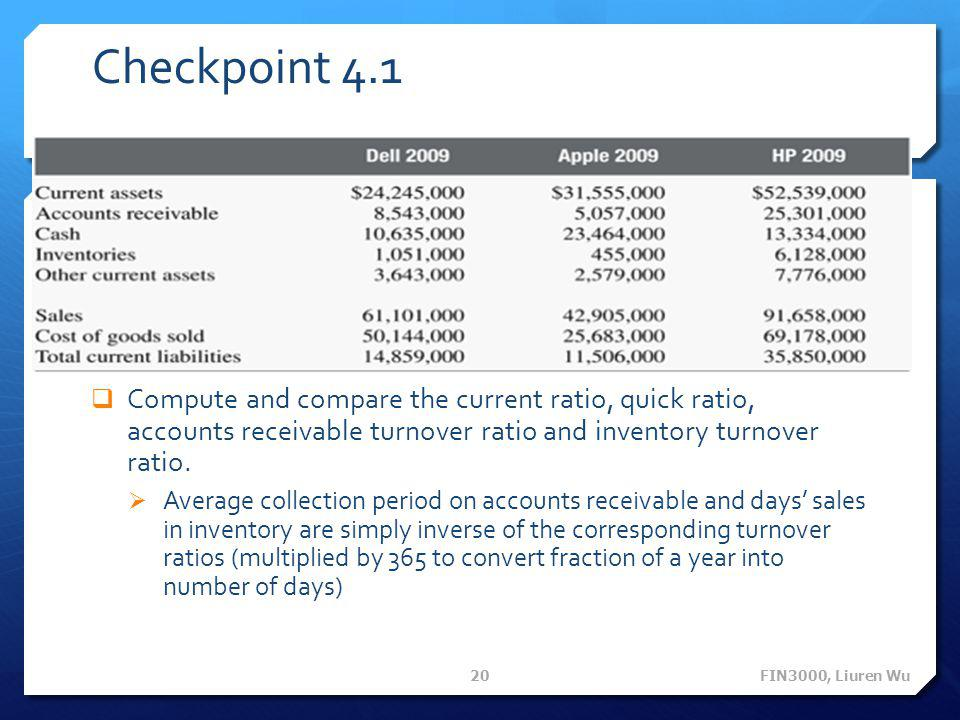 Checkpoint 4.1 Compute and compare the current ratio, quick ratio, accounts receivable turnover ratio and inventory turnover ratio.