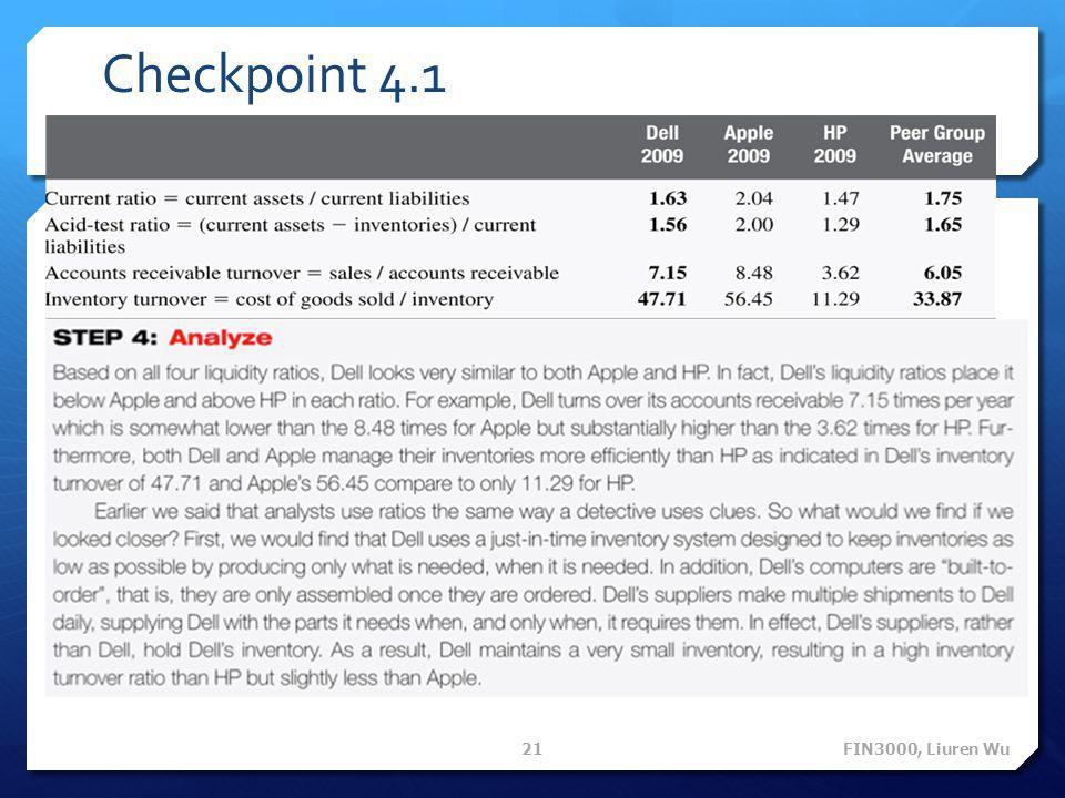 Checkpoint 4.1 FIN3000, Liuren Wu