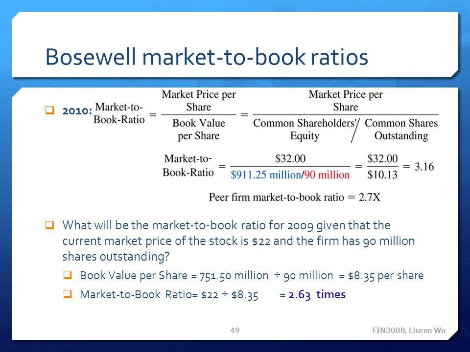 Bosewell market-to-book ratios