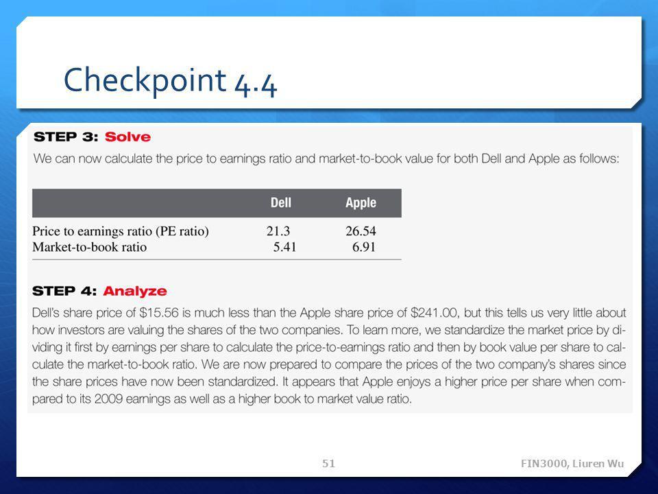 Checkpoint 4.4 FIN3000, Liuren Wu