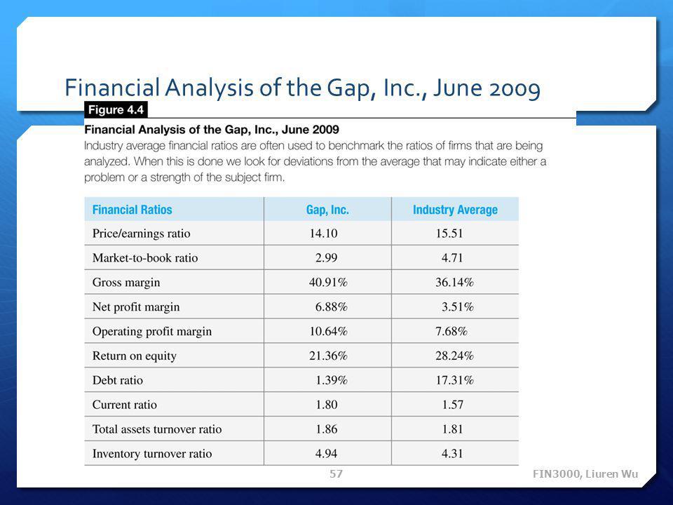 Financial Analysis of the Gap, Inc., June 2009