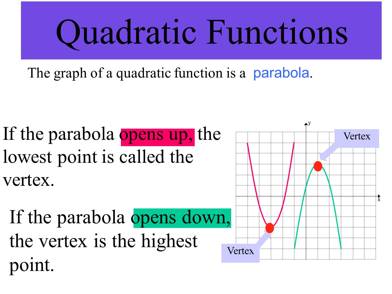 Quadratic Functions The graph of a quadratic function is a parabola. y. x. If the parabola opens up, the lowest point is called the vertex.