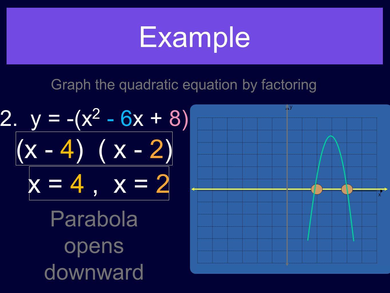 Example (x - 4) ( x - 2) x = 4 , x = 2 2. y = -(x2 - 6x + 8)