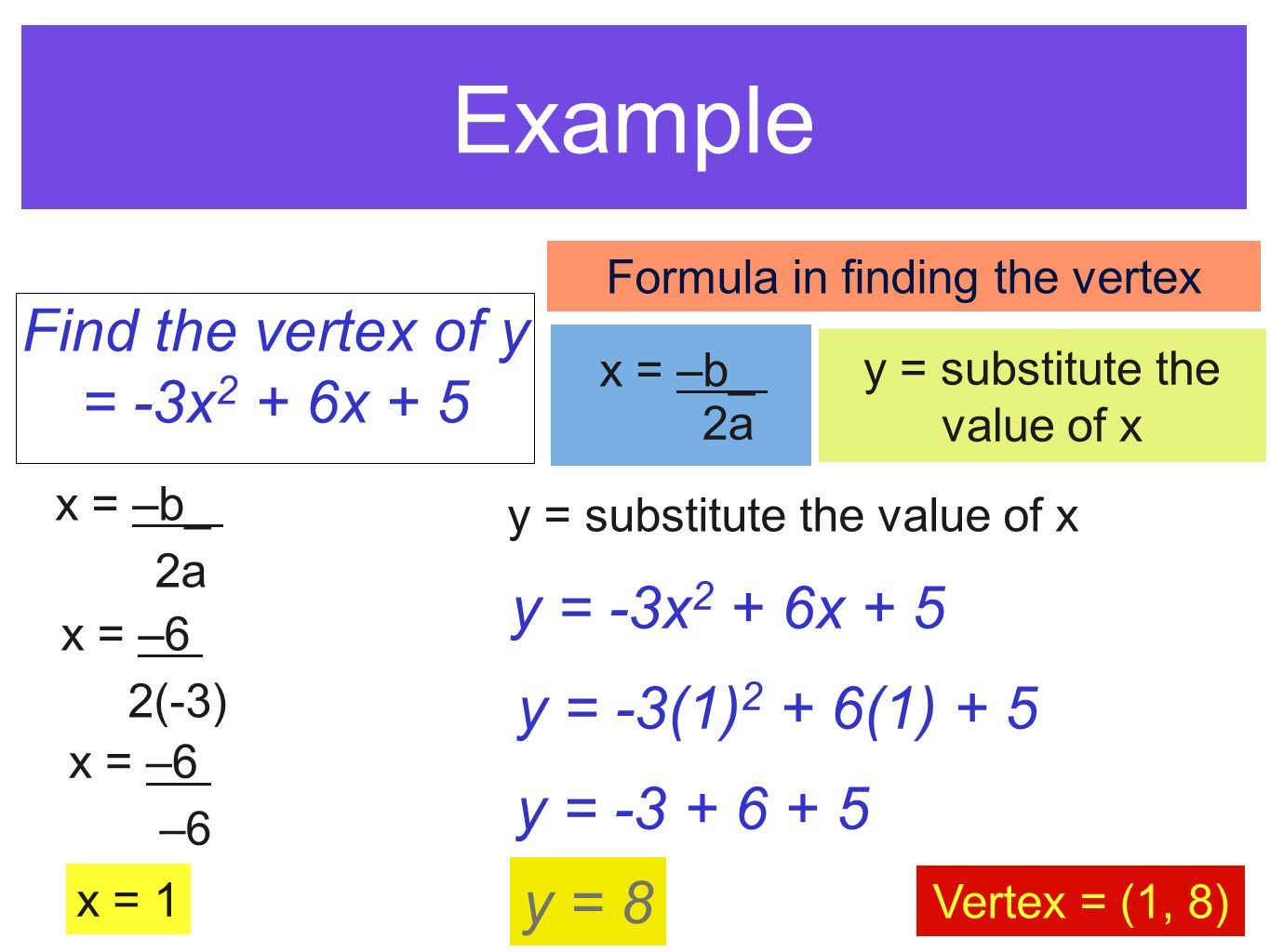 Example Find the vertex of y = -3x2 + 6x + 5 y = -3x2 + 6x + 5
