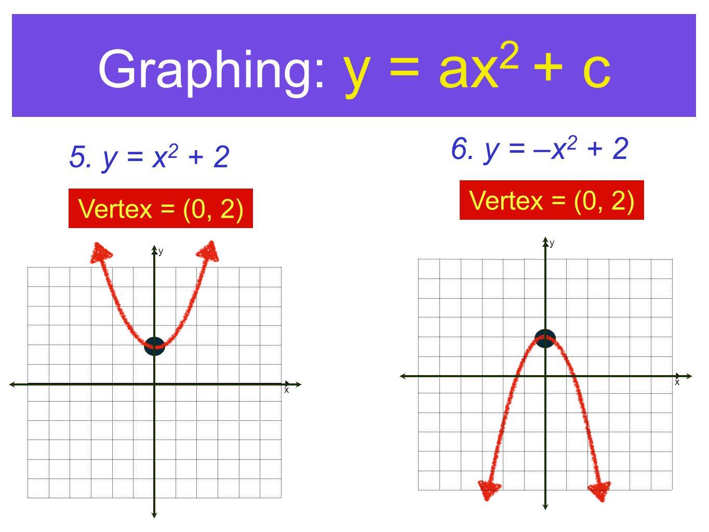 Graphing: y = ax2 + c 6. y = –x2 + 2 5. y = x2 + 2 Vertex = (0, 2)