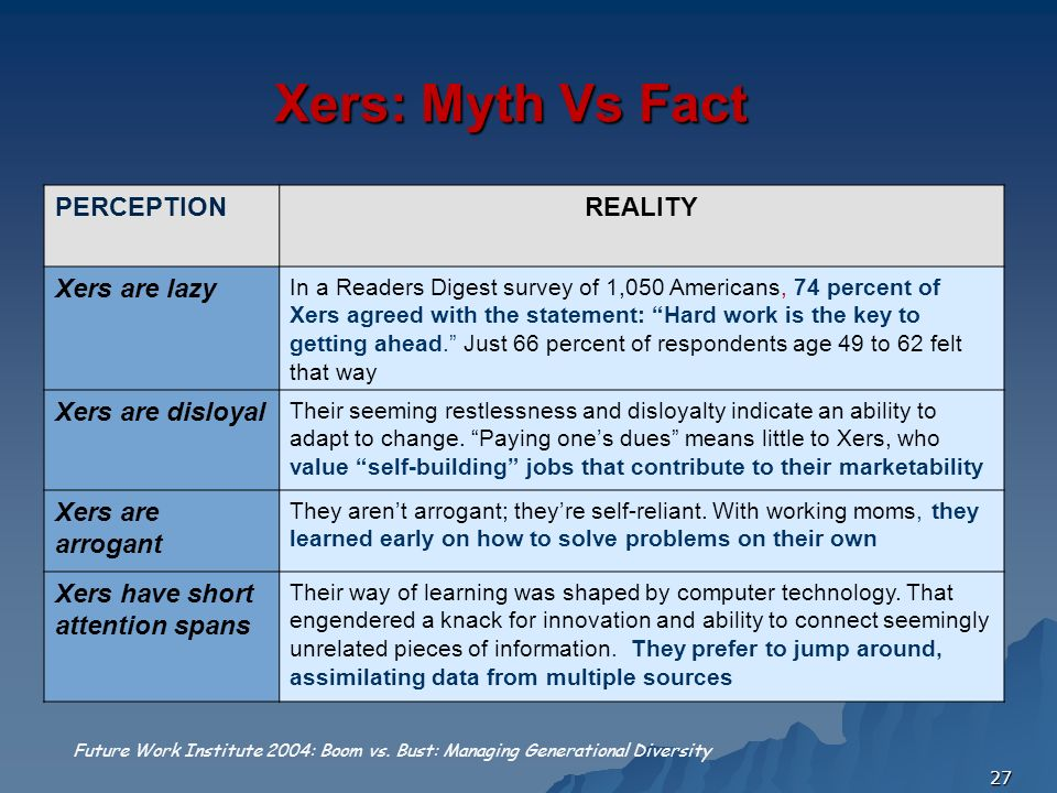 Xers: Myth Vs Fact PERCEPTION REALITY Xers are lazy Xers are disloyal