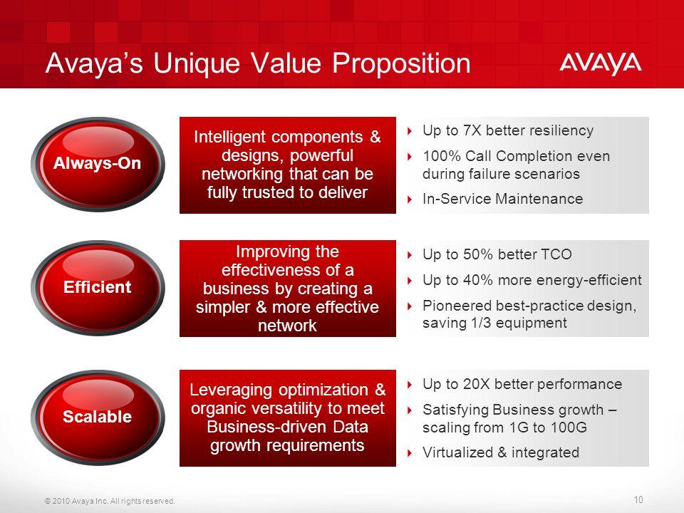 Avaya's Unique Value Proposition