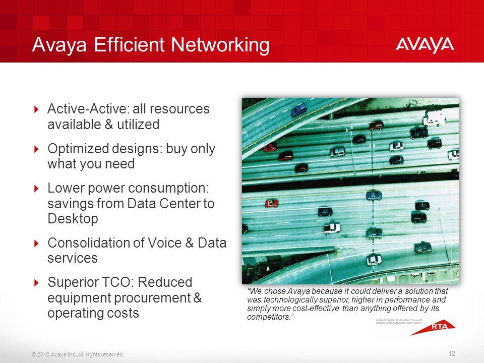 Avaya Efficient Networking