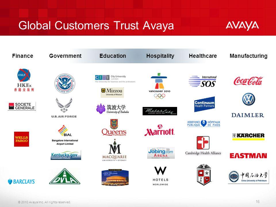 Global Customers Trust Avaya