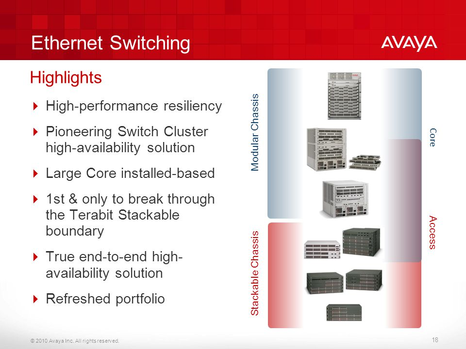 Ethernet Switching Highlights High-performance resiliency
