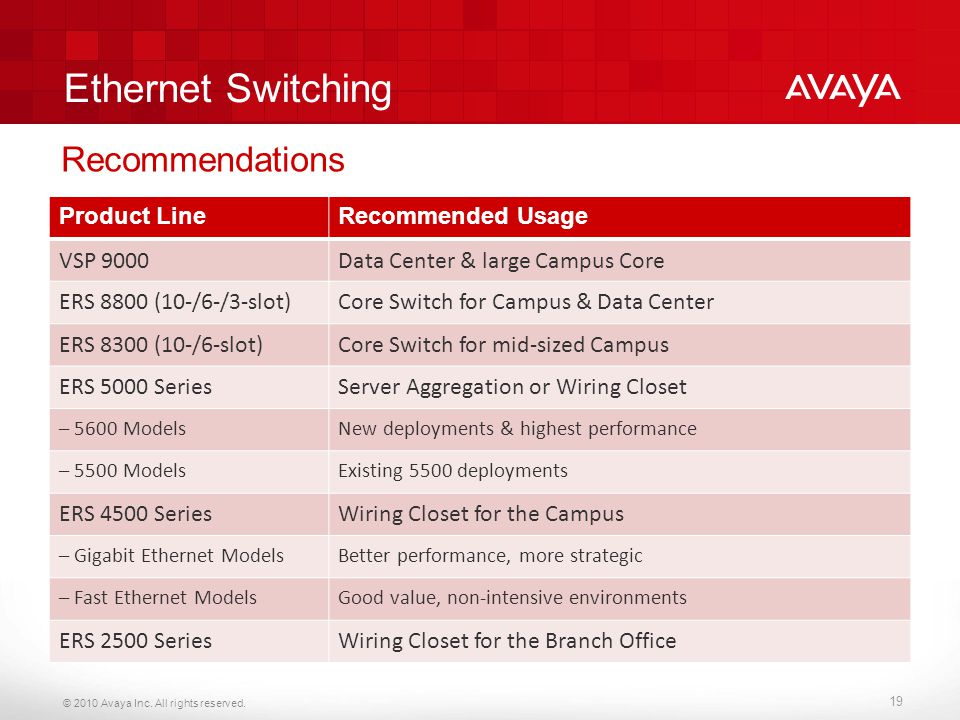 Ethernet Switching Recommendations Product Line Recommended Usage