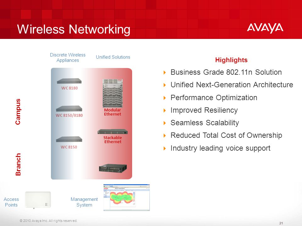 Wireless Networking Business Grade 802.11n Solution