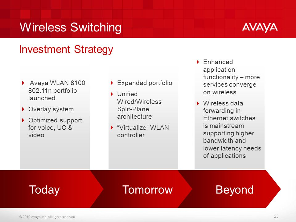 Wireless Switching Today Tomorrow Beyond Investment Strategy