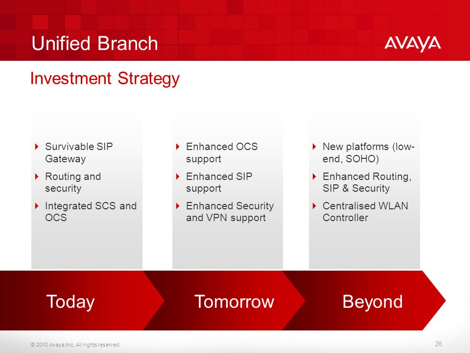 Unified Branch Today Tomorrow Beyond Investment Strategy