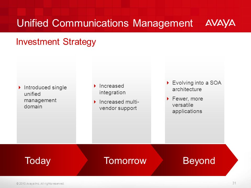 Unified Communications Management