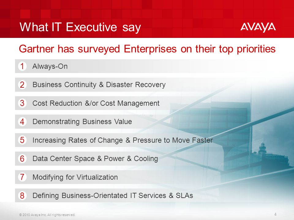 What IT Executive say Gartner has surveyed Enterprises on their top priorities. Always-On. 1. Business Continuity & Disaster Recovery.